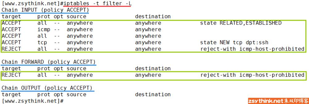 《【转】iptables实际操作之规则查询》